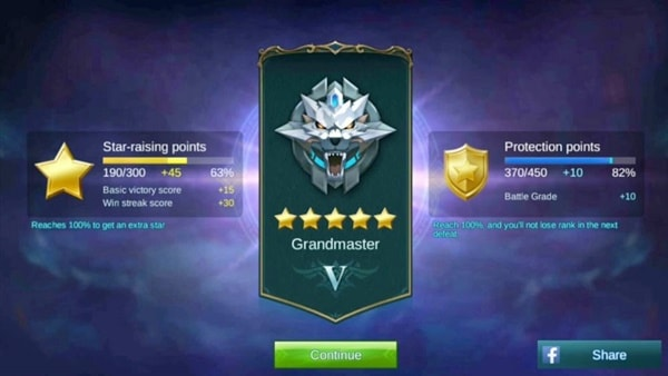 Tingkatan Grand master Mobile Legends